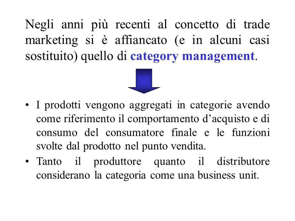 Negli anni più recenti al concetto di trade marketing si è affiancato (e in alcuni casi sostituito) quello di category management.