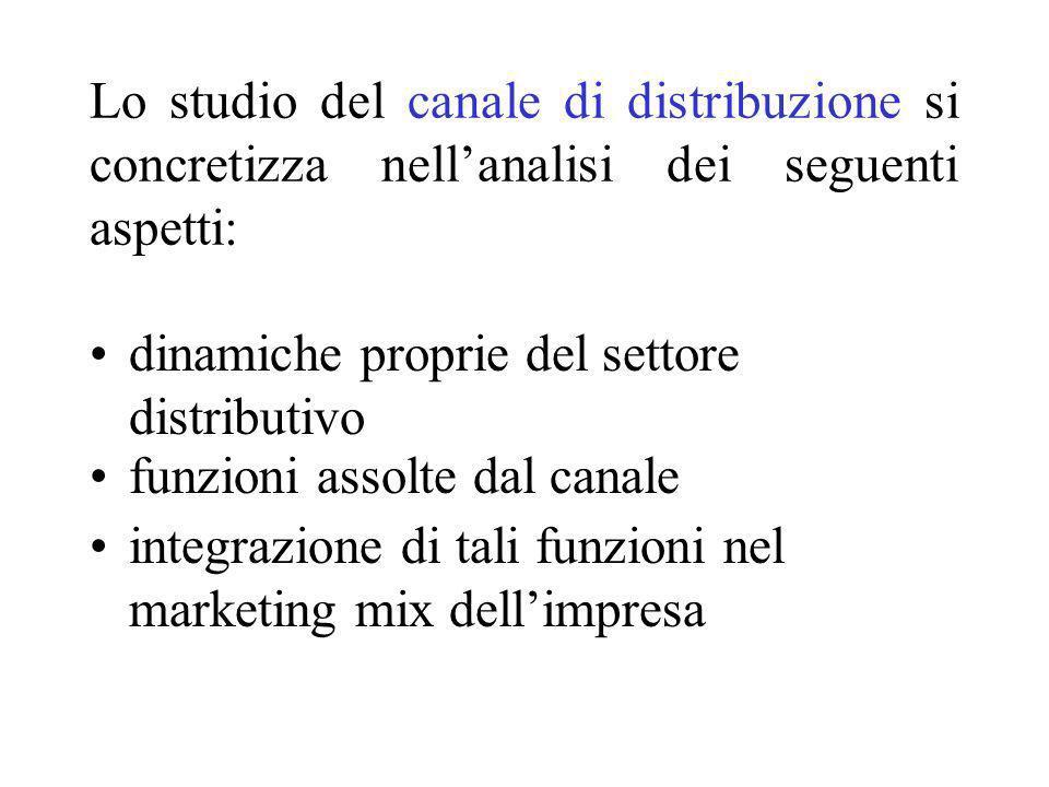 Lo studio del canale di distribuzione si concretizza nell'analisi dei seguenti aspetti:
