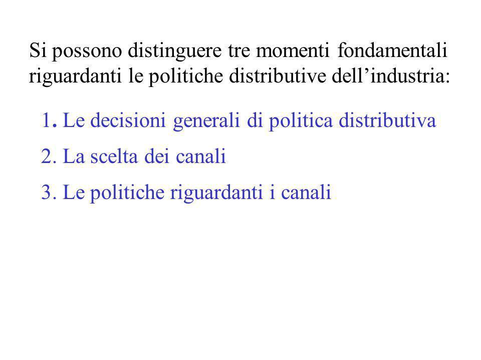 Si possono distinguere tre momenti fondamentali riguardanti le politiche distributive dell'industria: