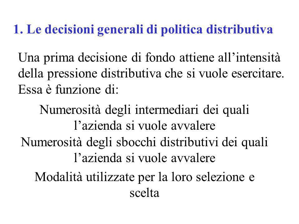 1. Le decisioni generali di politica distributiva