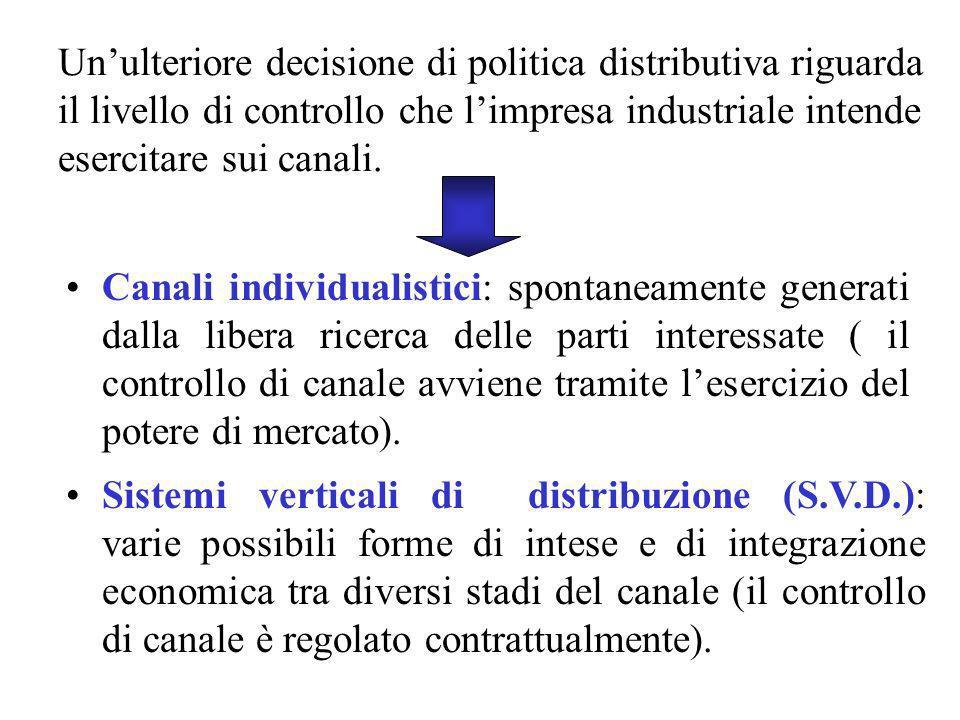 Un'ulteriore decisione di politica distributiva riguarda il livello di controllo che l'impresa industriale intende esercitare sui canali.