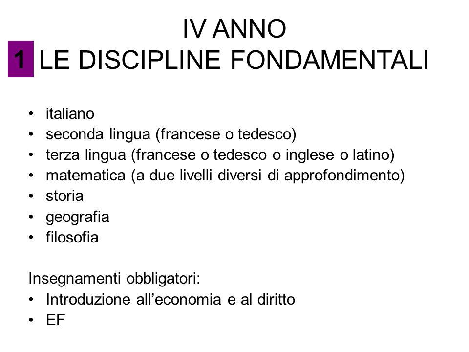 IV ANNO LE DISCIPLINE FONDAMENTALI