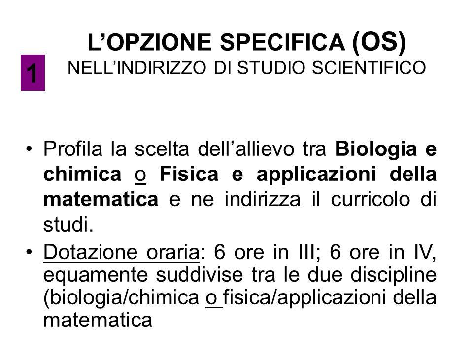L'OPZIONE SPECIFICA (OS) NELL'INDIRIZZO DI STUDIO SCIENTIFICO