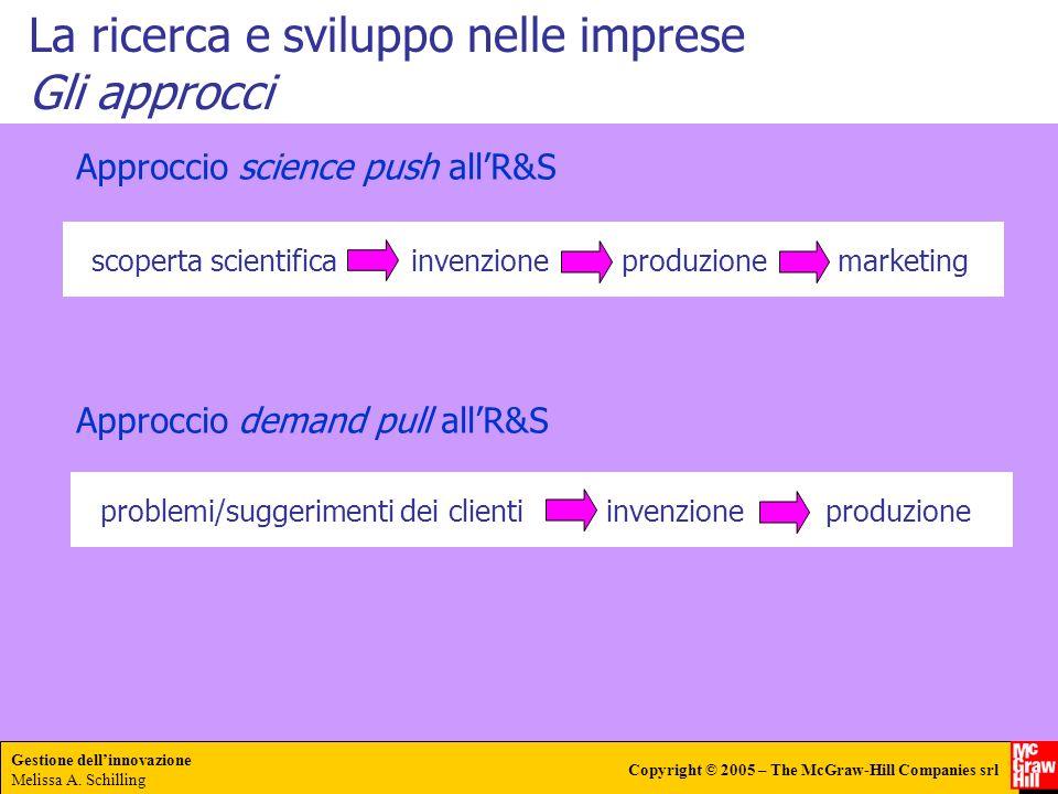 La ricerca e sviluppo nelle imprese Gli approcci
