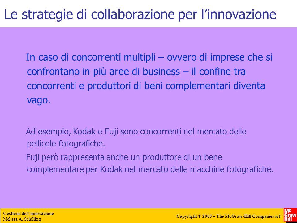 Le strategie di collaborazione per l'innovazione