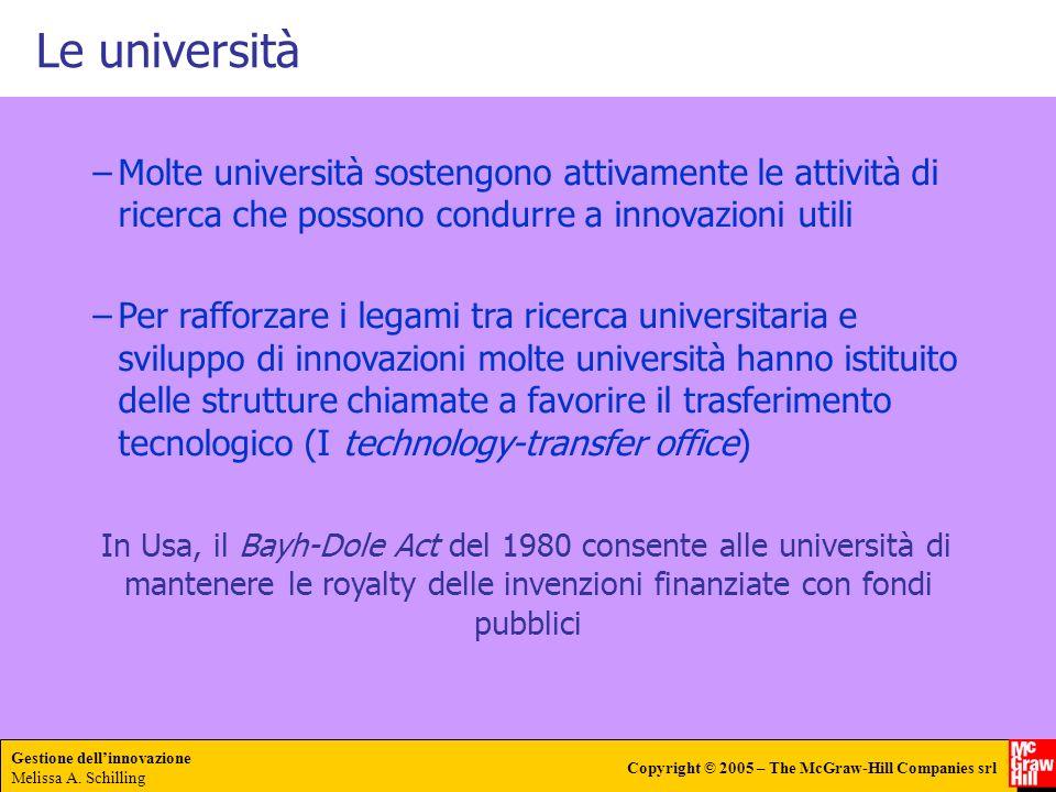 Le università Molte università sostengono attivamente le attività di ricerca che possono condurre a innovazioni utili.
