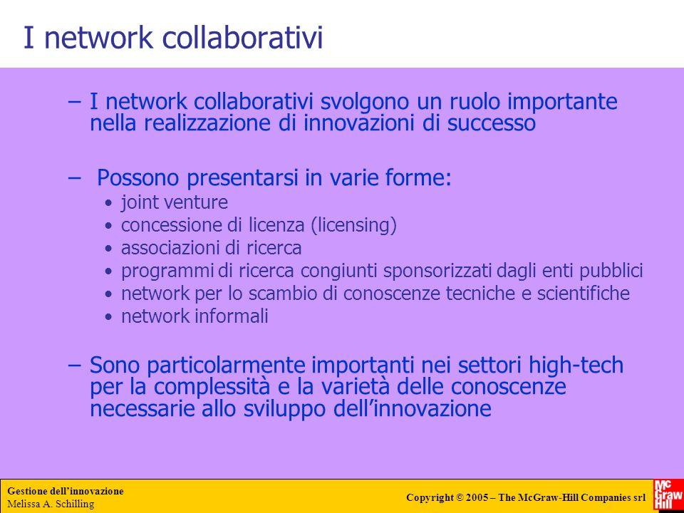 I network collaborativi