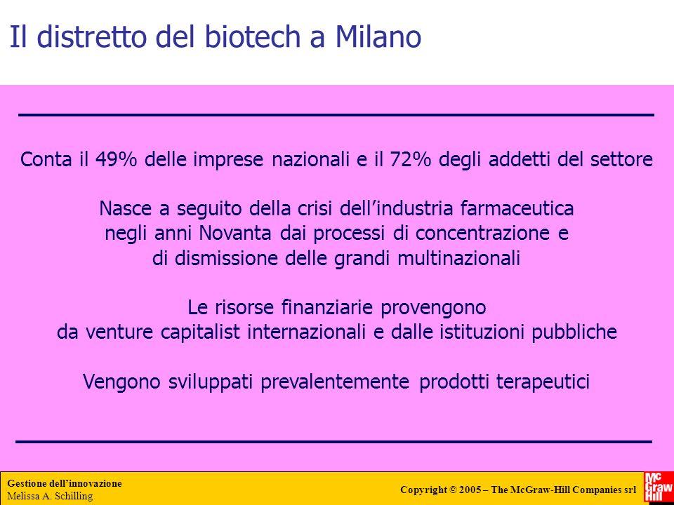 Il distretto del biotech a Milano
