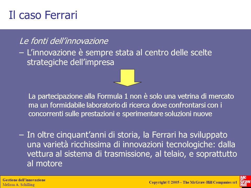 Il caso Ferrari Le fonti dell'innovazione