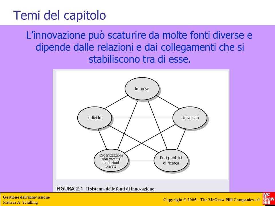 Temi del capitolo L'innovazione può scaturire da molte fonti diverse e dipende dalle relazioni e dai collegamenti che si stabiliscono tra di esse.