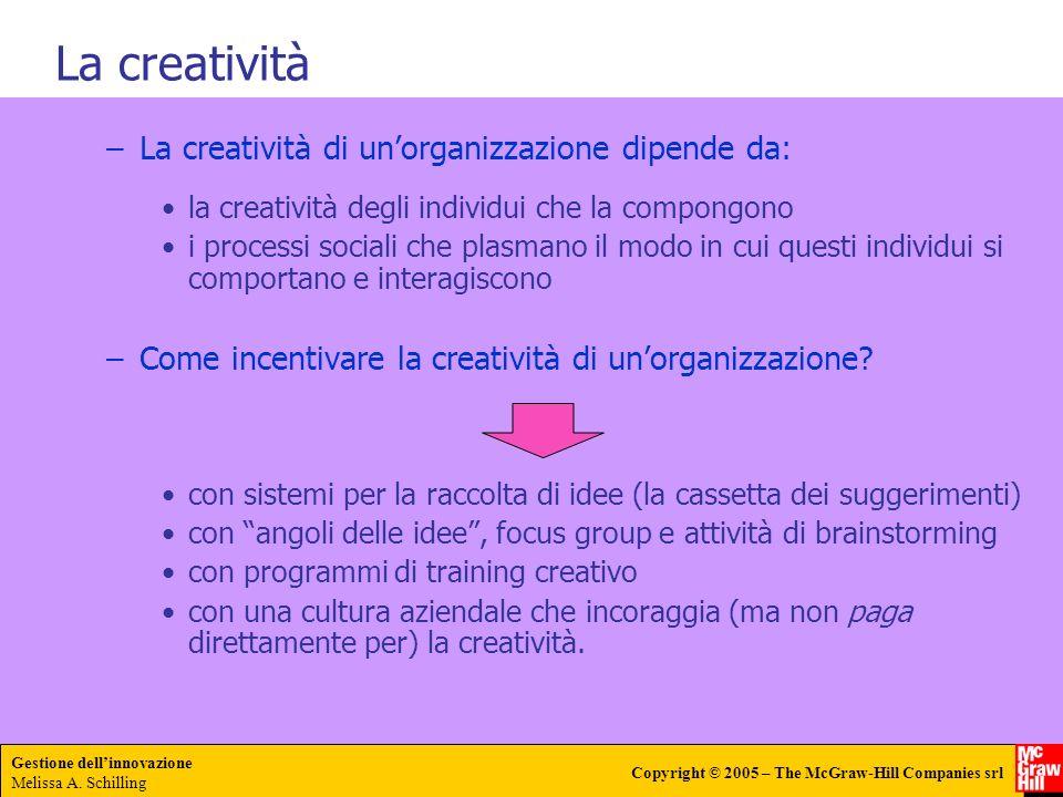 La creatività La creatività di un'organizzazione dipende da: