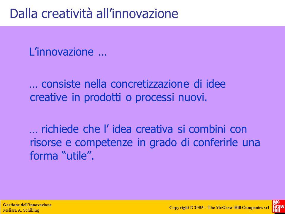 Dalla creatività all'innovazione