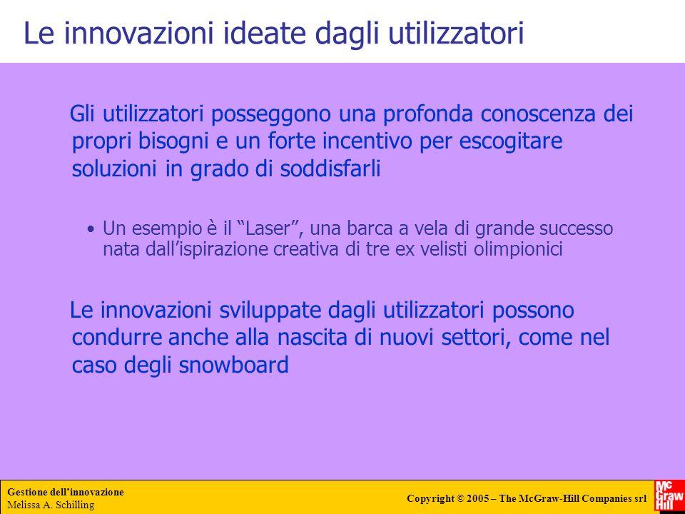 Le innovazioni ideate dagli utilizzatori