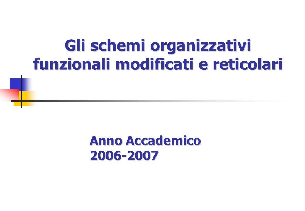 Gli schemi organizzativi funzionali modificati e reticolari