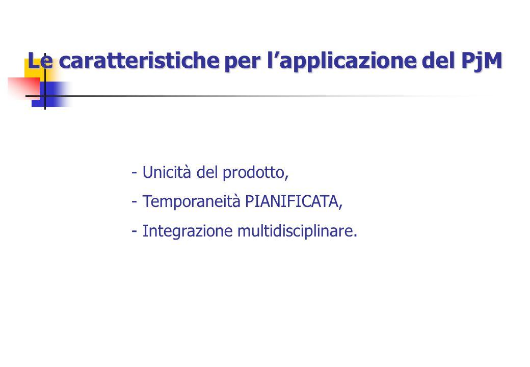 Le caratteristiche per l'applicazione del PjM