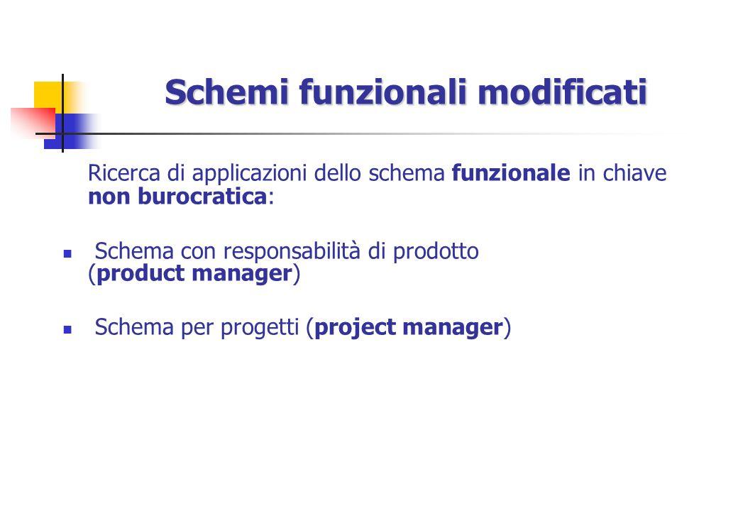 Schemi funzionali modificati