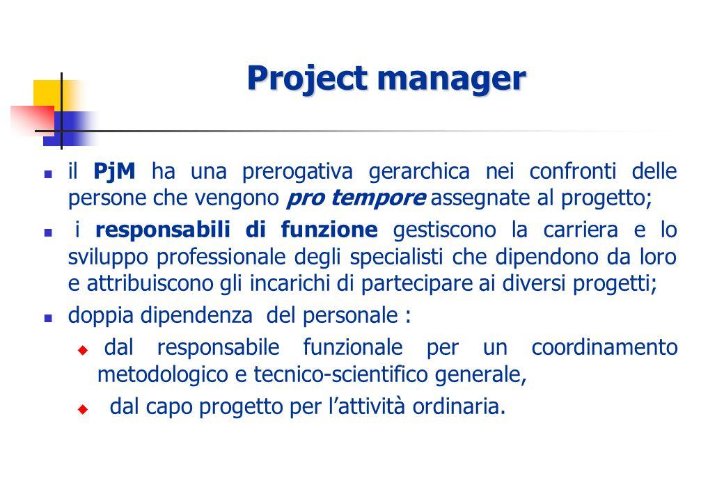 Project manager il PjM ha una prerogativa gerarchica nei confronti delle persone che vengono pro tempore assegnate al progetto;