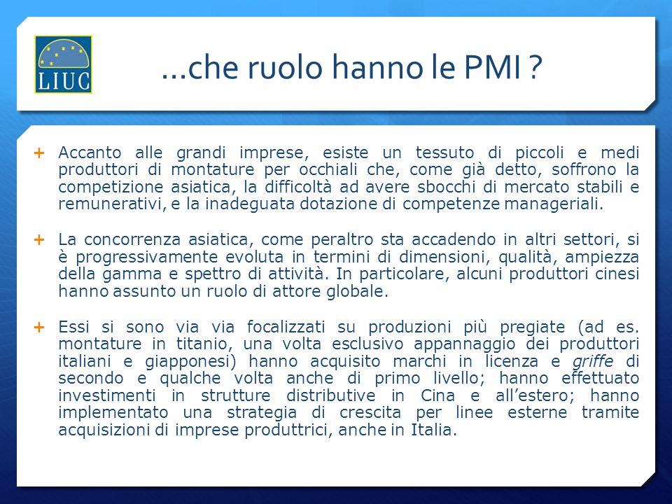 ...che ruolo hanno le PMI