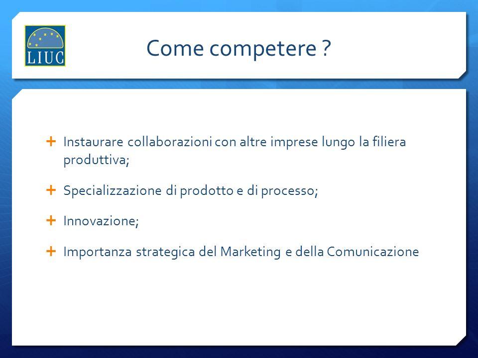 Come competere Instaurare collaborazioni con altre imprese lungo la filiera produttiva; Specializzazione di prodotto e di processo;