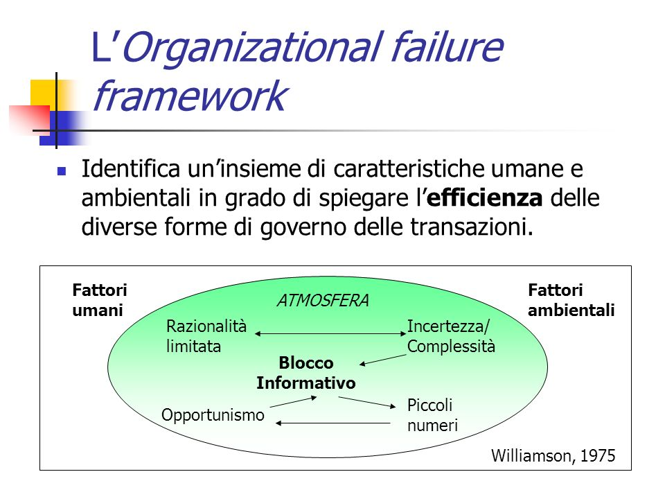 L'Organizational failure framework