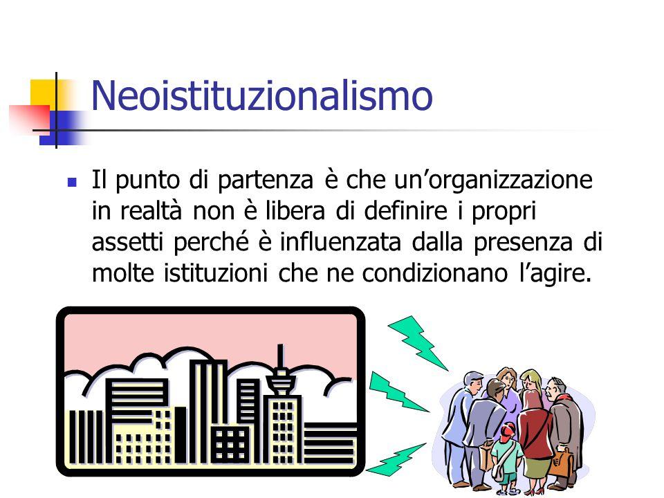 Neoistituzionalismo