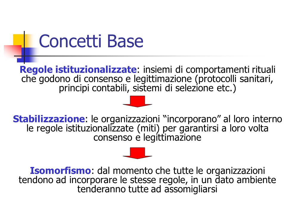 Concetti Base