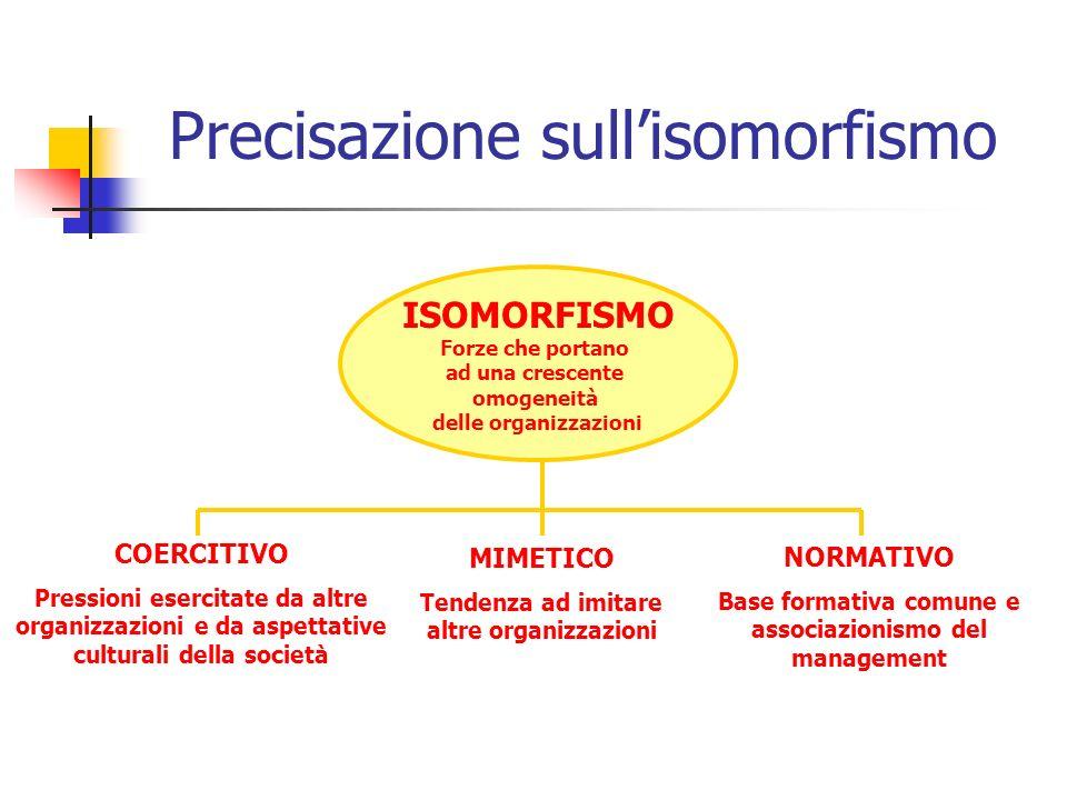 Precisazione sull'isomorfismo