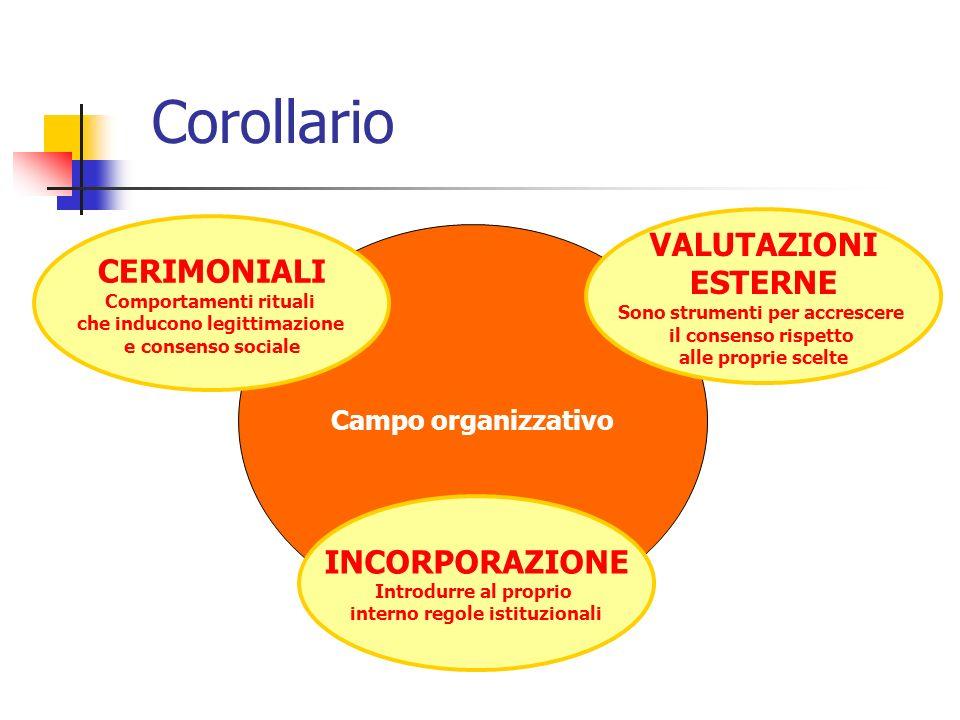 Corollario VALUTAZIONI CERIMONIALI ESTERNE INCORPORAZIONE