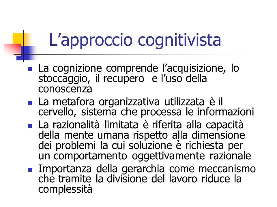 L'approccio cognitivista