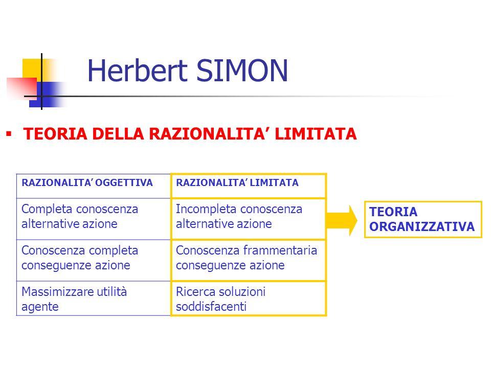 Herbert SIMON TEORIA DELLA RAZIONALITA' LIMITATA
