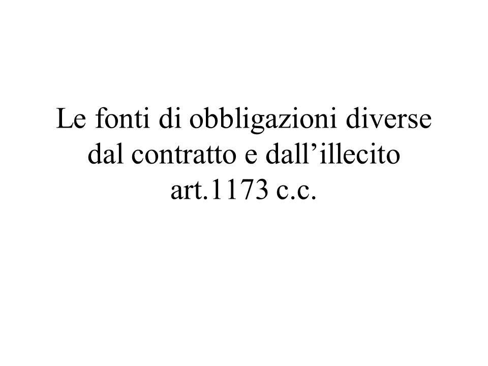 Le fonti di obbligazioni diverse dal contratto e dall'illecito art