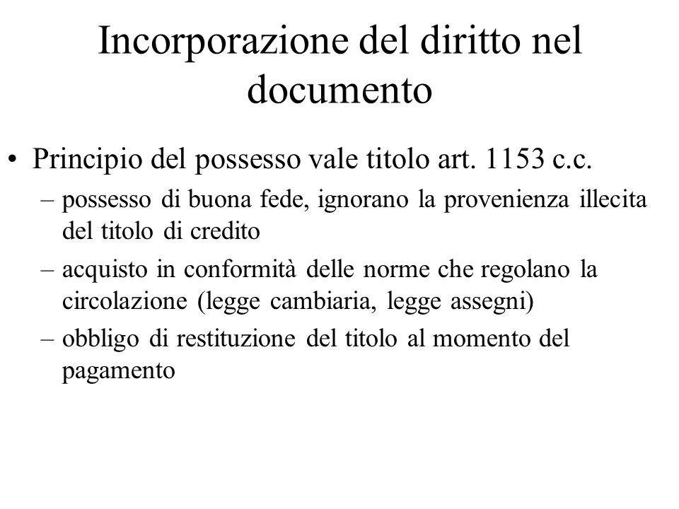 Incorporazione del diritto nel documento