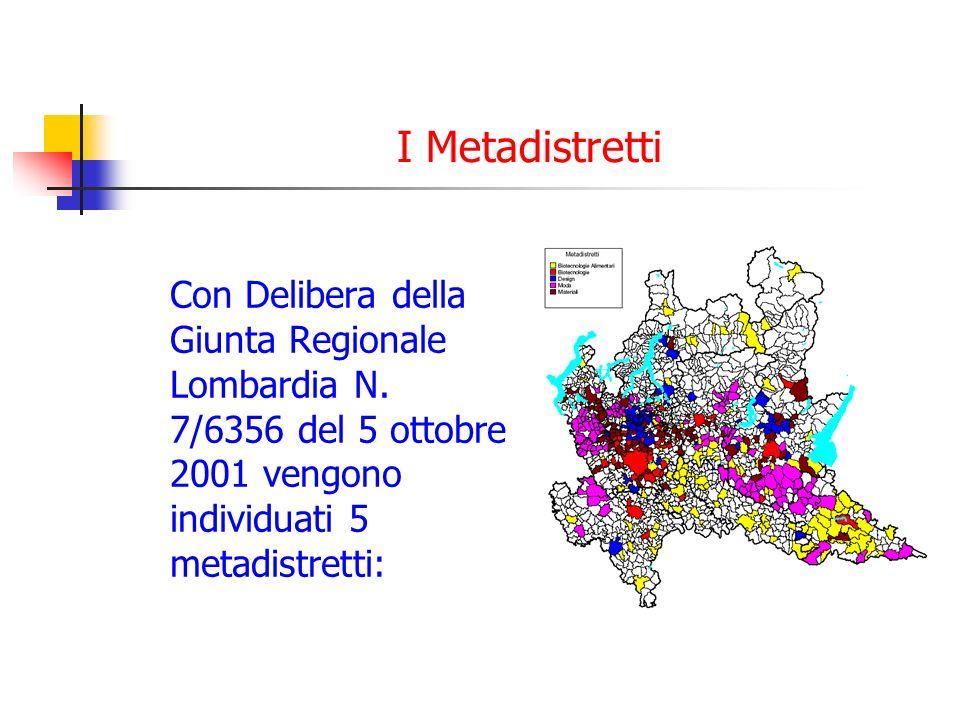 I Metadistretti Con Delibera della Giunta Regionale Lombardia N.