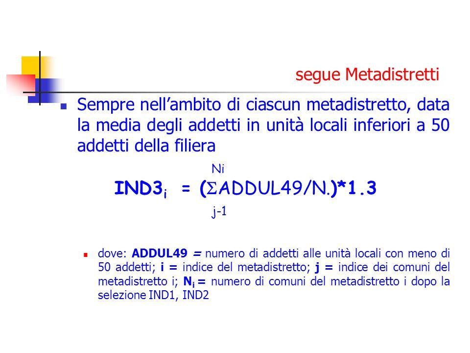 Ni IND3i = (ADDUL49/N.)*1.3 j-1 segue Metadistretti