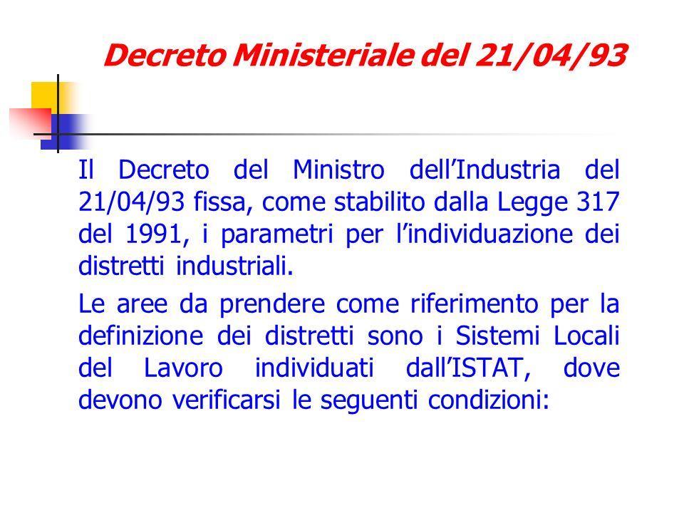 Decreto Ministeriale del 21/04/93