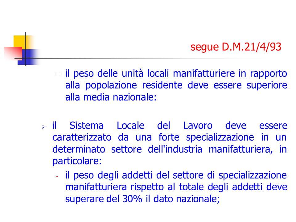 segue D.M.21/4/93 il peso delle unità locali manifatturiere in rapporto alla popolazione residente deve essere superiore alla media nazionale: