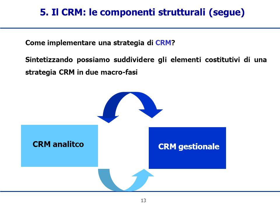 5. Il CRM: le componenti strutturali (segue)