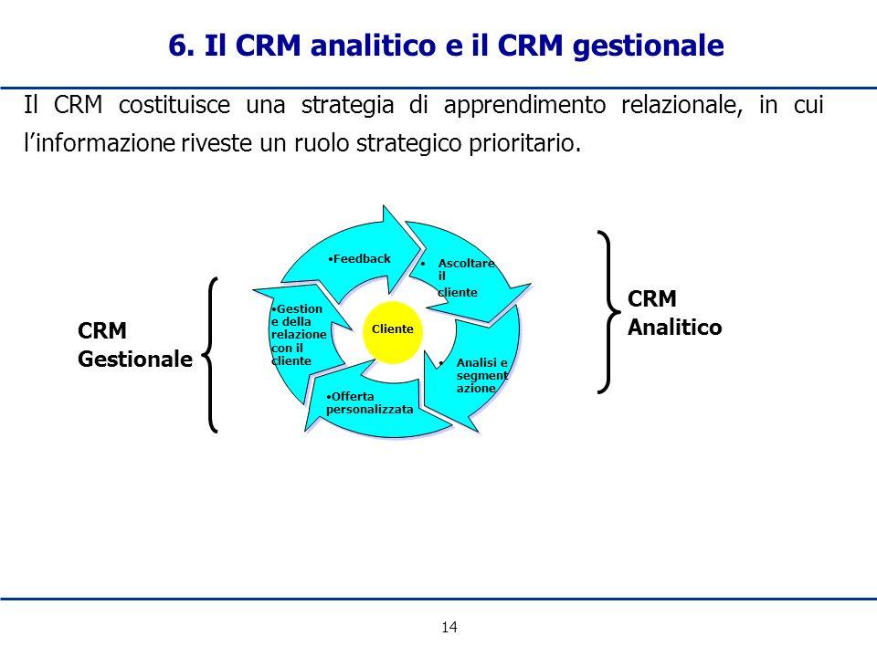 6. Il CRM analitico e il CRM gestionale