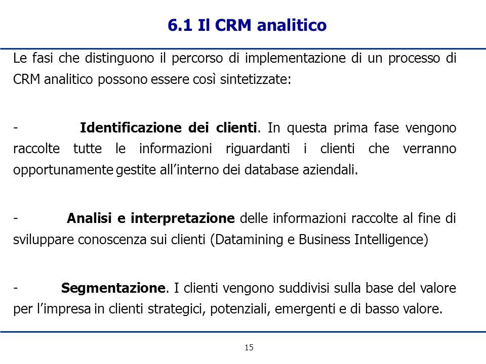 6.1 Il CRM analitico Le fasi che distinguono il percorso di implementazione di un processo di CRM analitico possono essere così sintetizzate: