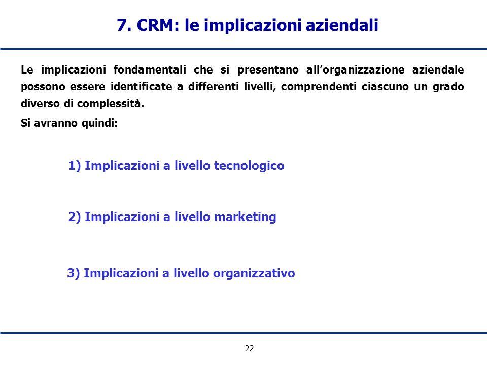 7. CRM: le implicazioni aziendali