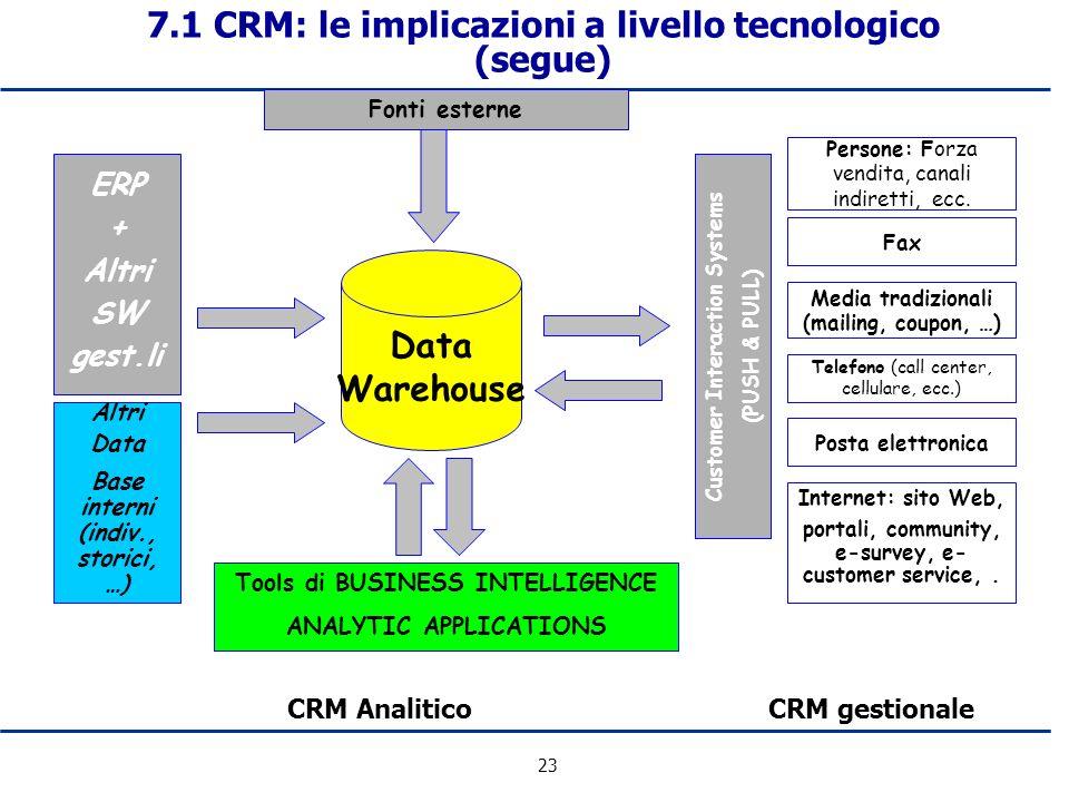 7.1 CRM: le implicazioni a livello tecnologico (segue)