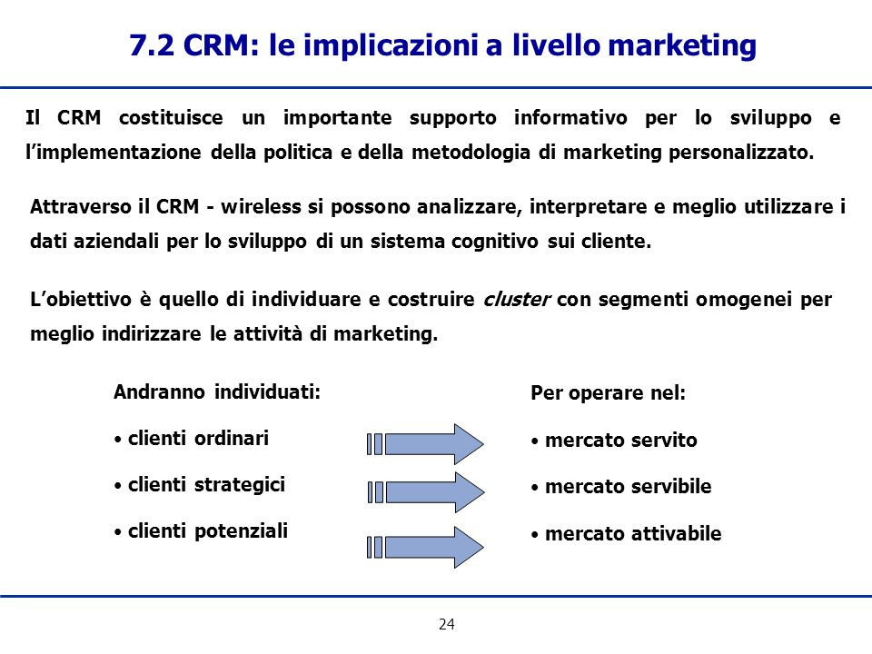 7.2 CRM: le implicazioni a livello marketing