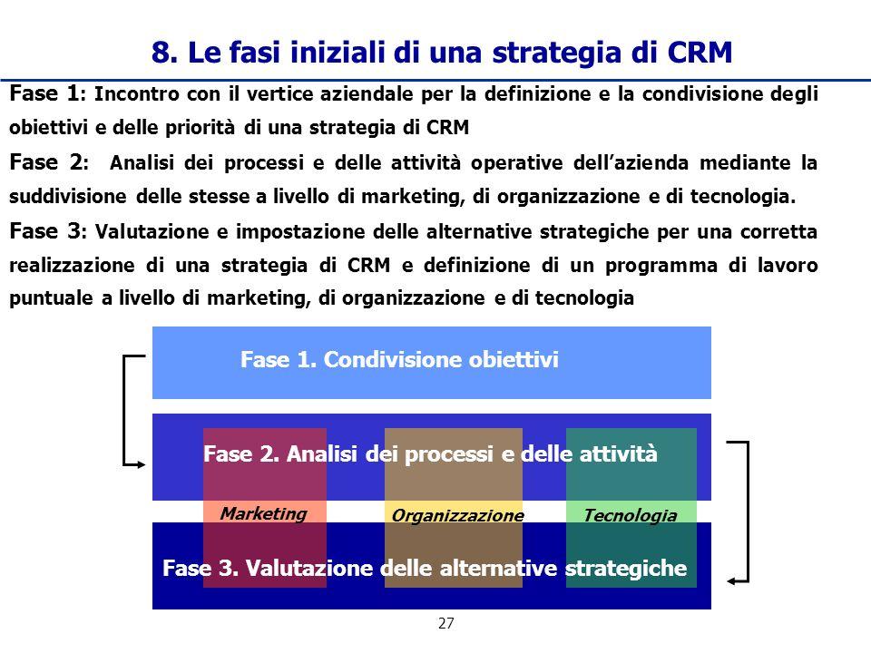 8. Le fasi iniziali di una strategia di CRM