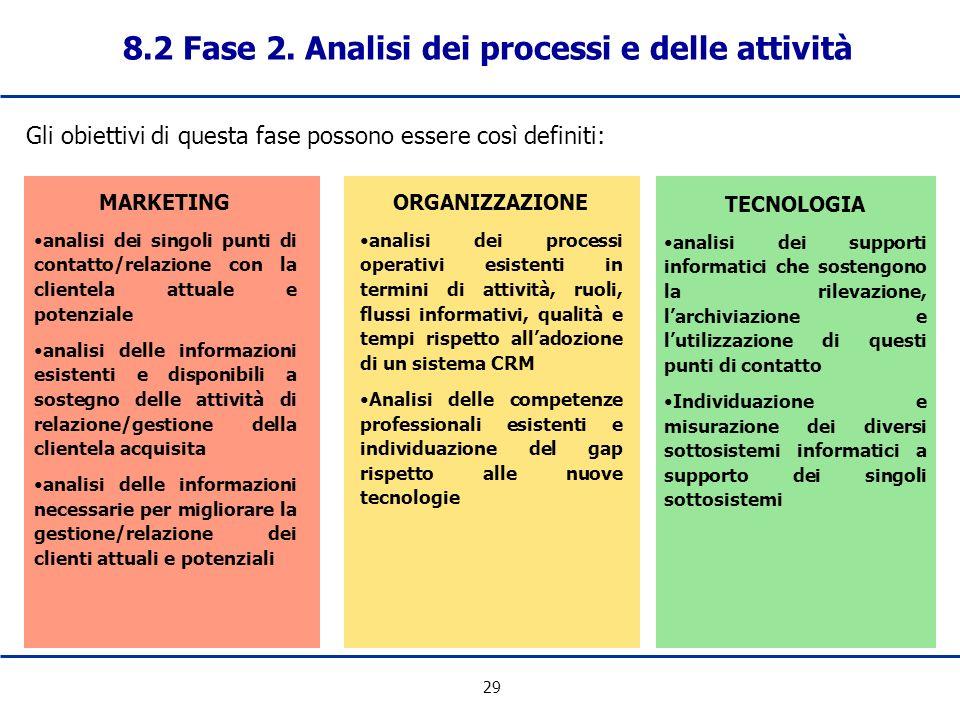 8.2 Fase 2. Analisi dei processi e delle attività