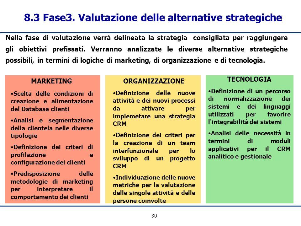 8.3 Fase3. Valutazione delle alternative strategiche