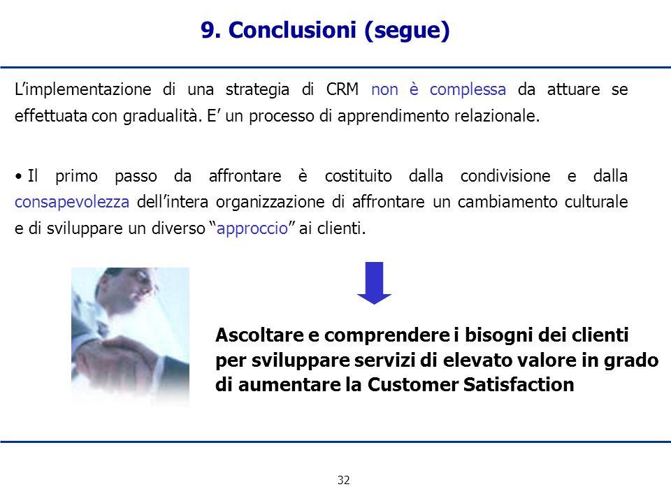 9. Conclusioni (segue) Ascoltare e comprendere i bisogni dei clienti