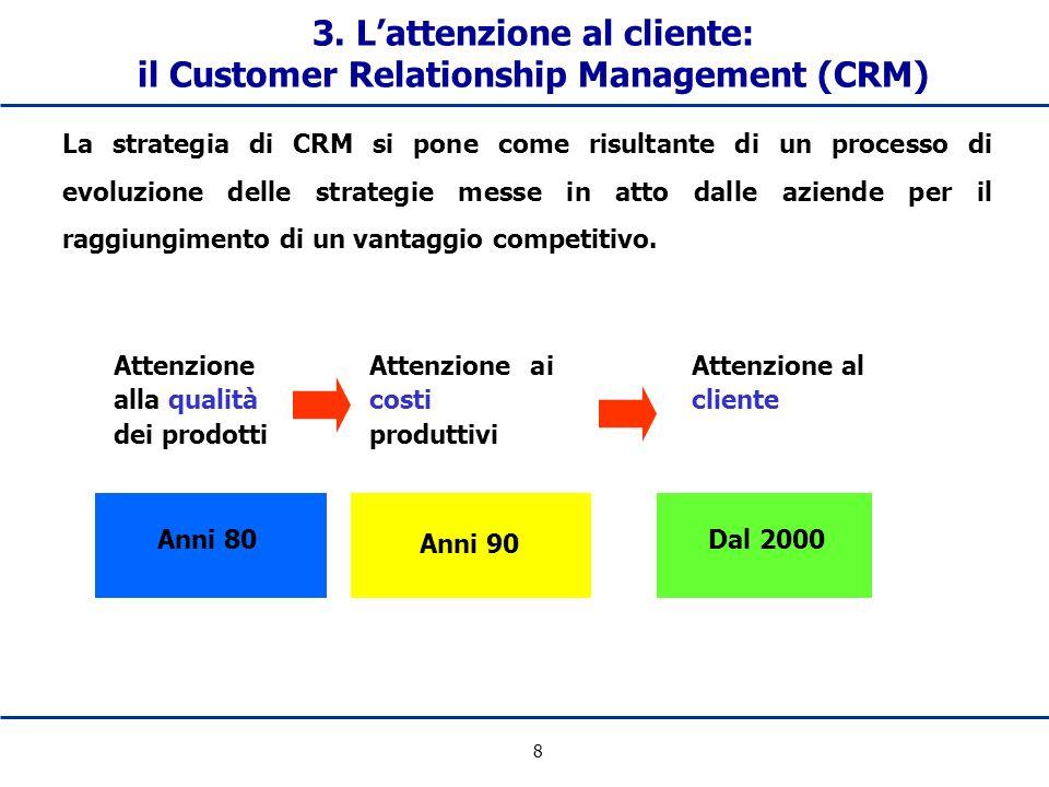 3. L'attenzione al cliente: il Customer Relationship Management (CRM)