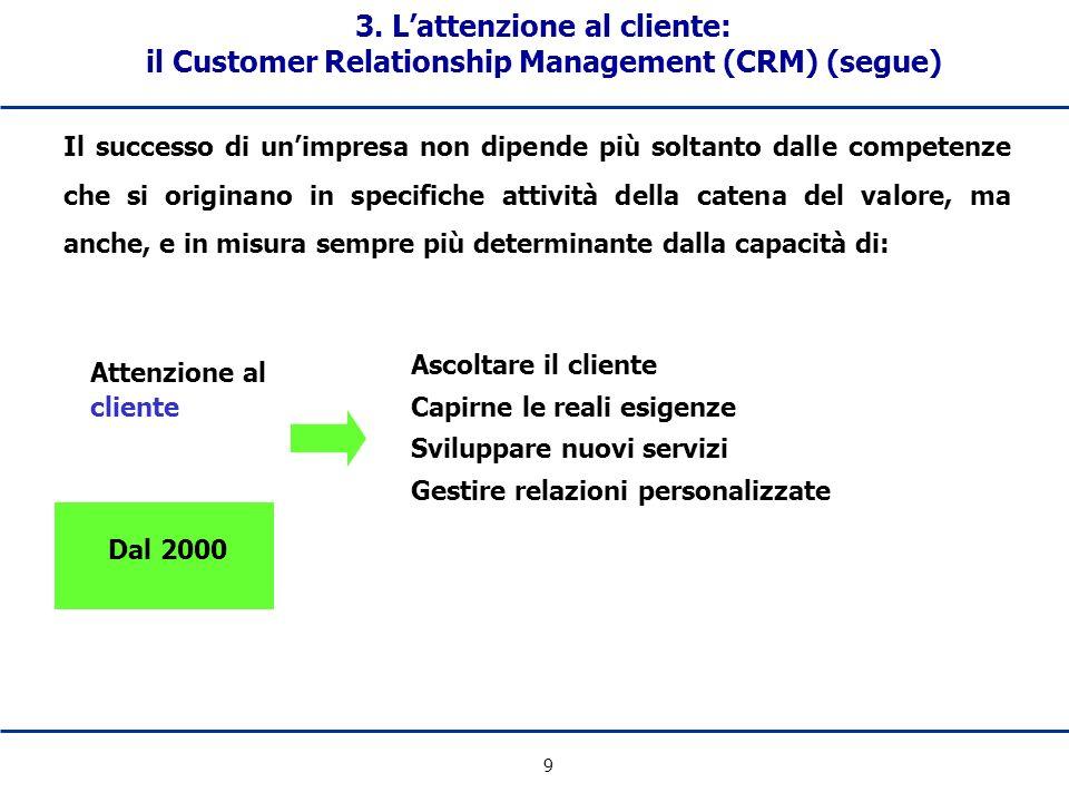 3. L'attenzione al cliente:
