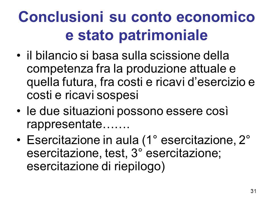 Conclusioni su conto economico e stato patrimoniale