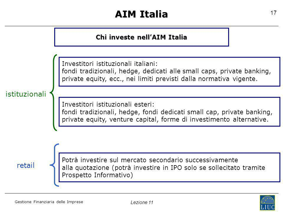 Chi investe nell'AIM Italia